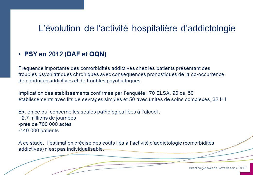Direction générale de loffre de soins - DGOS Lévolution de lactivité hospitalière daddictologie PSY en 2012 (DAF et OQN) Fréquence importante des como