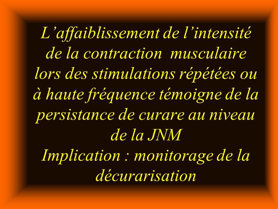 Laffaiblissement de lintensité de la contraction musculaire lors des stimulations répétées ou à haute fréquence témoigne de la persistance de curare au niveau de la JNM Implication : monitorage de la décurarisation