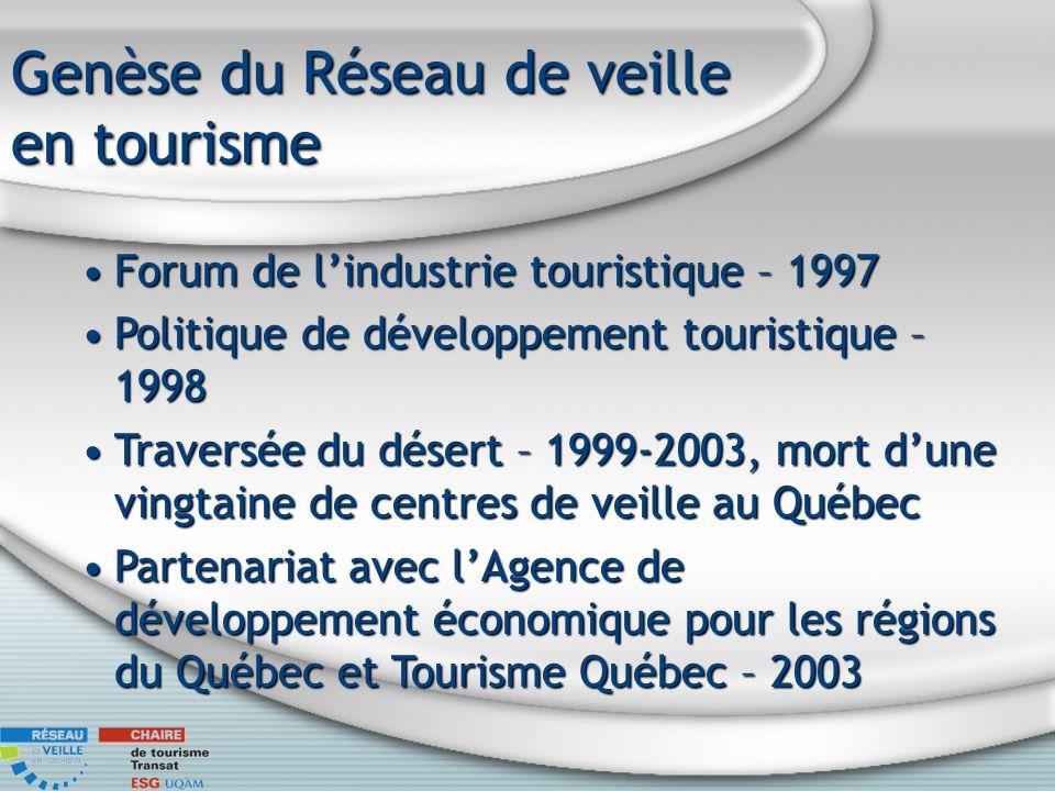 Genèse du Réseau de veille en tourisme Forum de lindustrie touristique – 1997Forum de lindustrie touristique – 1997 Politique de développement touristique – 1998Politique de développement touristique – 1998 Traversée du désert – 1999-2003, mort dune vingtaine de centres de veille au QuébecTraversée du désert – 1999-2003, mort dune vingtaine de centres de veille au Québec Partenariat avec lAgence de développement économique pour les régions du Québec et Tourisme Québec – 2003Partenariat avec lAgence de développement économique pour les régions du Québec et Tourisme Québec – 2003