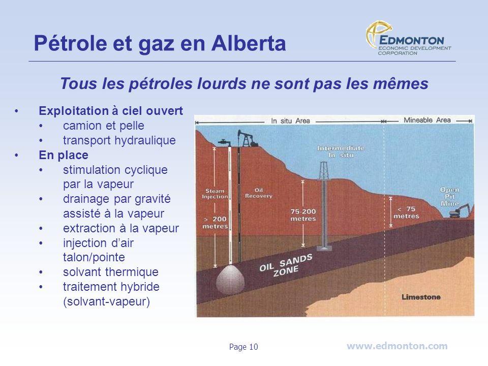 www.edmonton.com Page 10 Pétrole et gaz en Alberta Tous les pétroles lourds ne sont pas les mêmes Exploitation à ciel ouvert camion et pelle transport