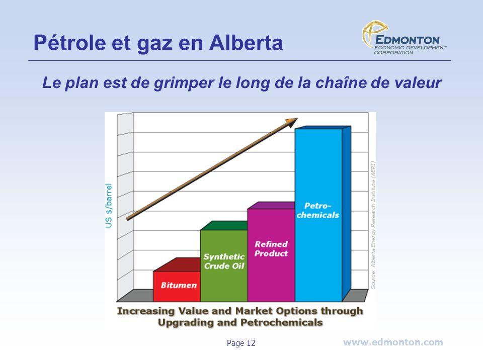 www.edmonton.com Page 12 Pétrole et gaz en Alberta Le plan est de grimper le long de la chaîne de valeur