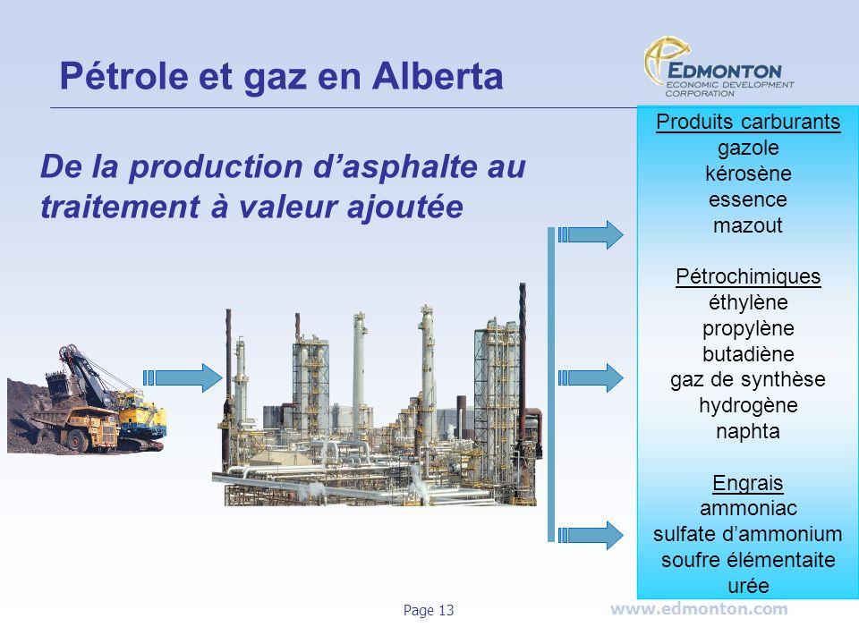 www.edmonton.com Page 13 De la production dasphalte au traitement à valeur ajoutée Produits carburants gazole kérosène essence mazout Pétrochimiques é