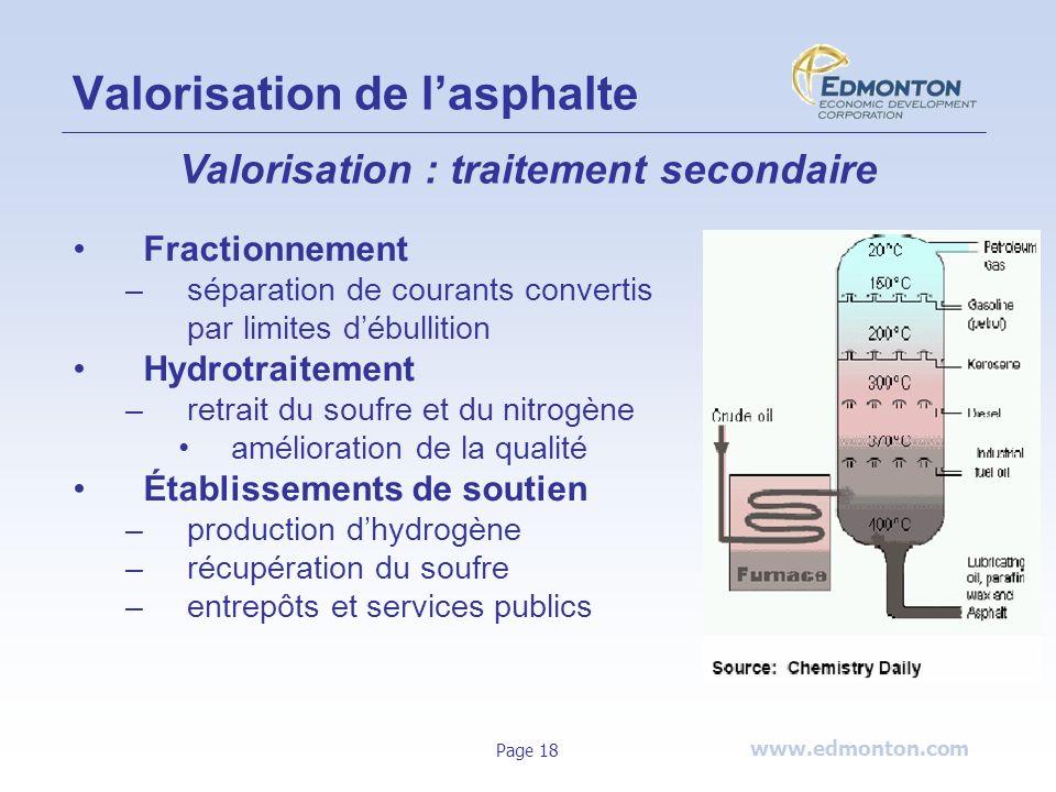 www.edmonton.com Page 18 Valorisation de lasphalte Valorisation : traitement secondaire Fractionnement –séparation de courants convertis par limites d