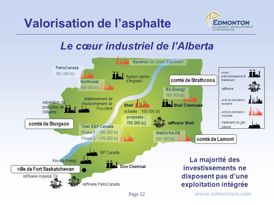 www.edmonton.com Page 22 Valorisation de lasphalte raffinerie usine pétrochimique et de traitement unité de valorisation existante unité de valorisati
