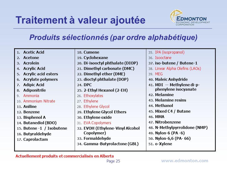 www.edmonton.com Page 25 1. Acetic Acid 2. Acetone 3. Acrolein 4. Acrylic Acid 5. Acrylic acid esters 6. Acrylate polymers 7. Adipic Acid 8. Adiponitr