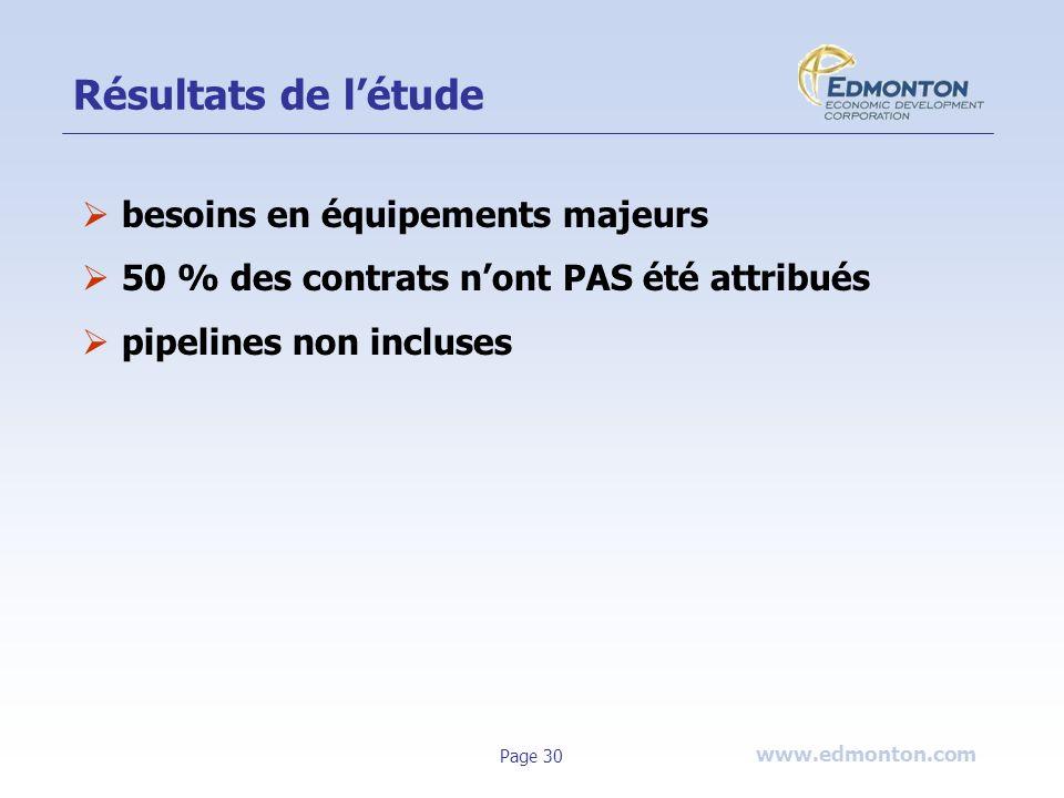 www.edmonton.com Page 30 Résultats de létude besoins en équipements majeurs 50 % des contrats nont PAS été attribués pipelines non incluses