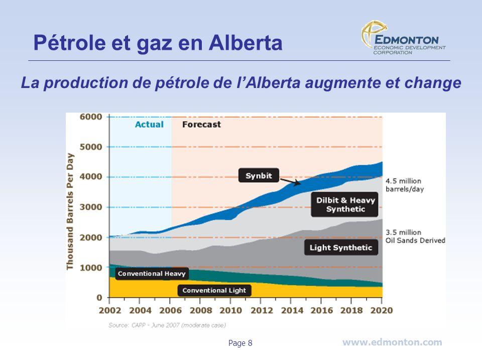 www.edmonton.com Page 8 Pétrole et gaz en Alberta La production de pétrole de lAlberta augmente et change