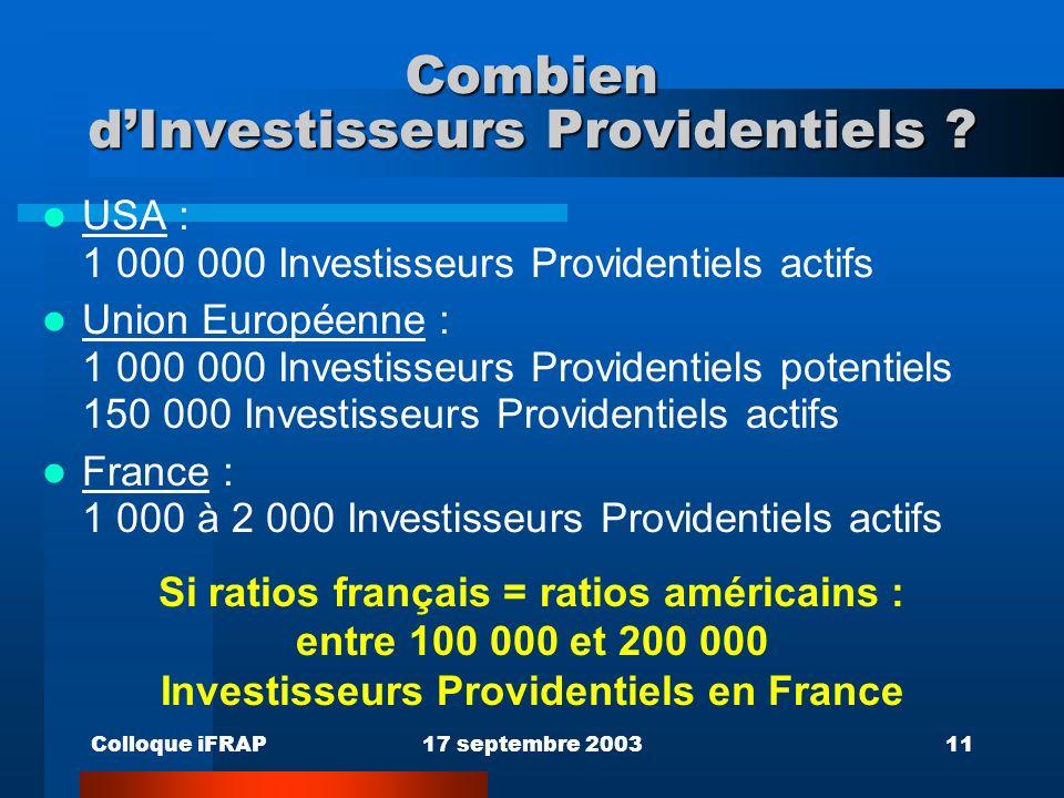Colloque iFRAP17 septembre 200311 Combien dInvestisseurs Providentiels .