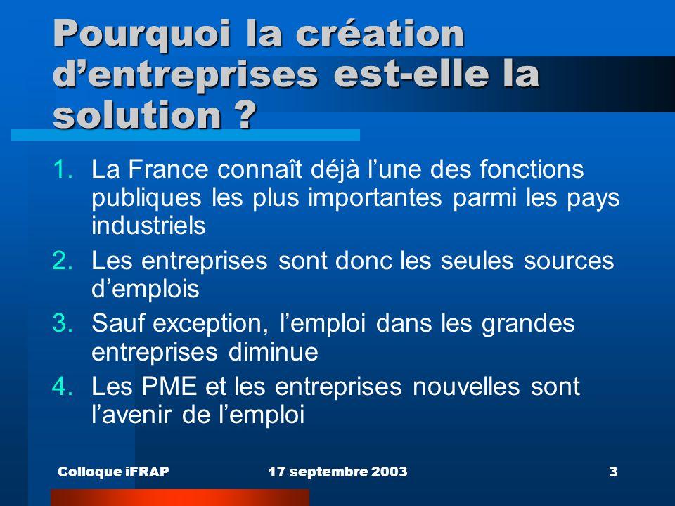 Colloque iFRAP17 septembre 20033 Pourquoi la création dentreprises est-elle la solution .