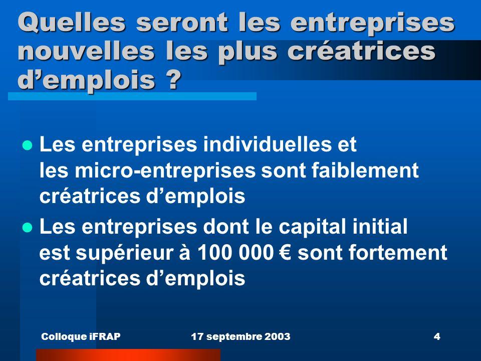 Colloque iFRAP17 septembre 20034 Quelles seront les entreprises nouvelles les plus créatrices demplois .