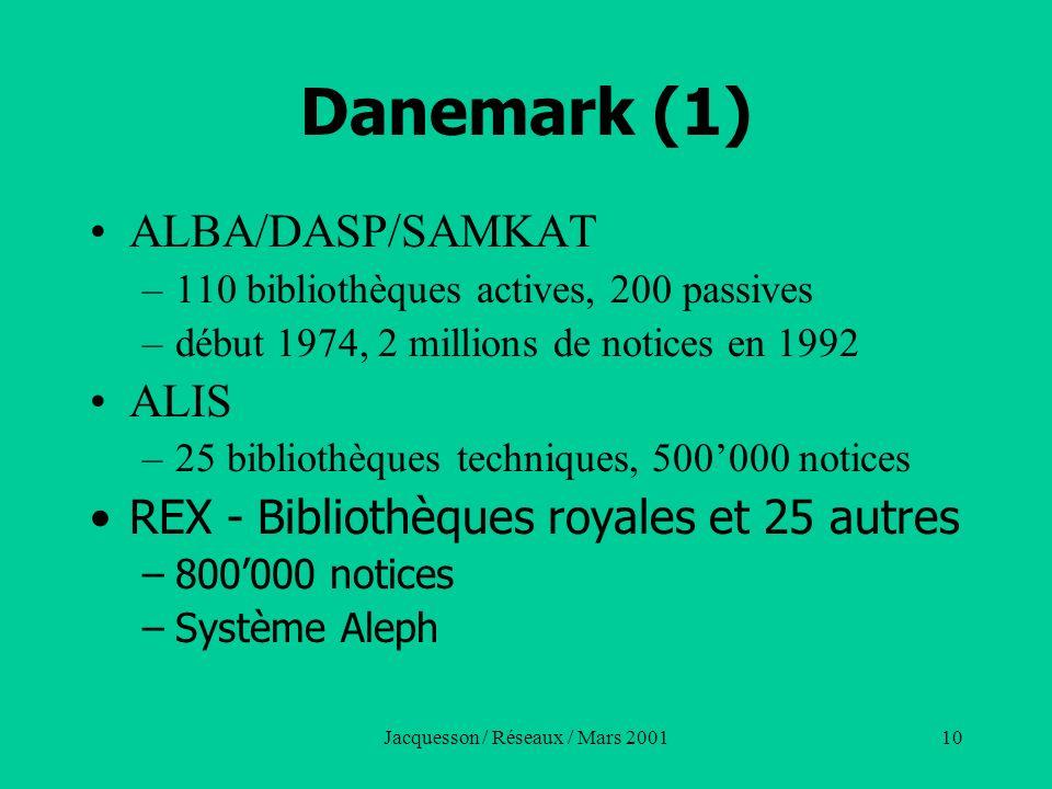 Jacquesson / Réseaux / Mars 200110 Danemark (1) ALBA/DASP/SAMKAT –110 bibliothèques actives, 200 passives –début 1974, 2 millions de notices en 1992 A