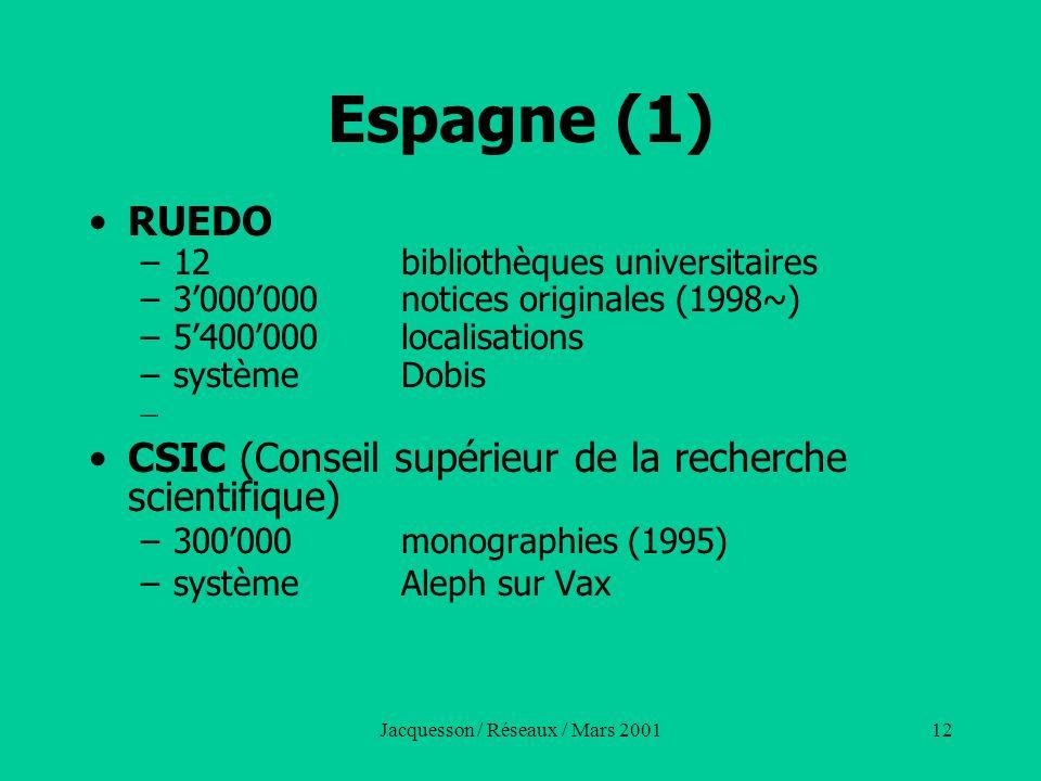 Jacquesson / Réseaux / Mars 200112 Espagne (1) RUEDO –12bibliothèques universitaires –3000000 notices originales (1998~) –5400000localisations –systèm