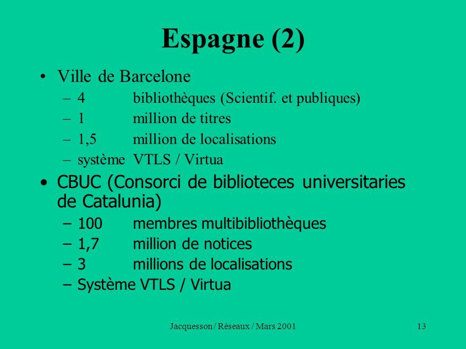 Jacquesson / Réseaux / Mars 200113 Espagne (2) Ville de Barcelone –4 bibliothèques (Scientif. et publiques) –1 million de titres –1,5million de locali