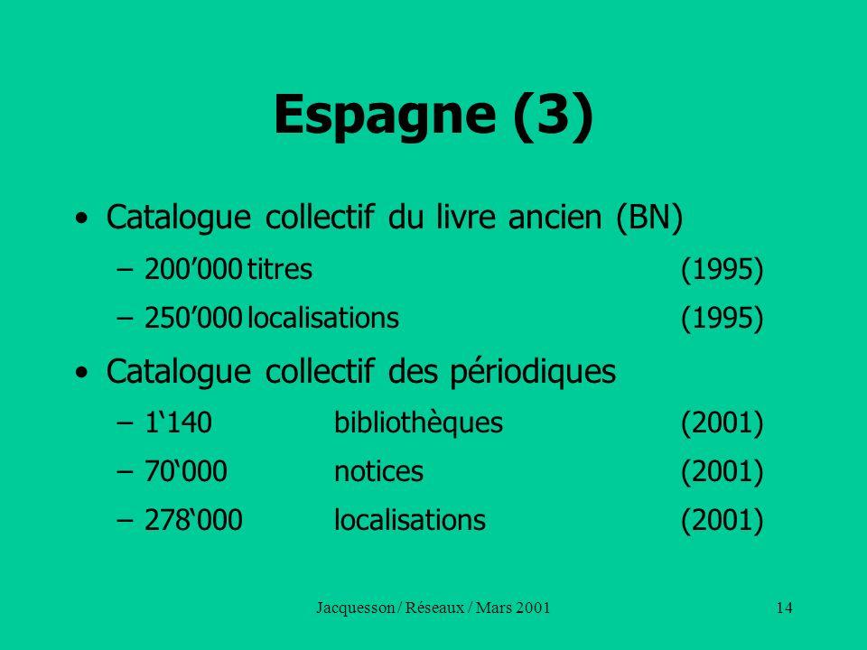 Jacquesson / Réseaux / Mars 200114 Espagne (3) Catalogue collectif du livre ancien (BN) –200000titres(1995) –250000localisations(1995) Catalogue colle