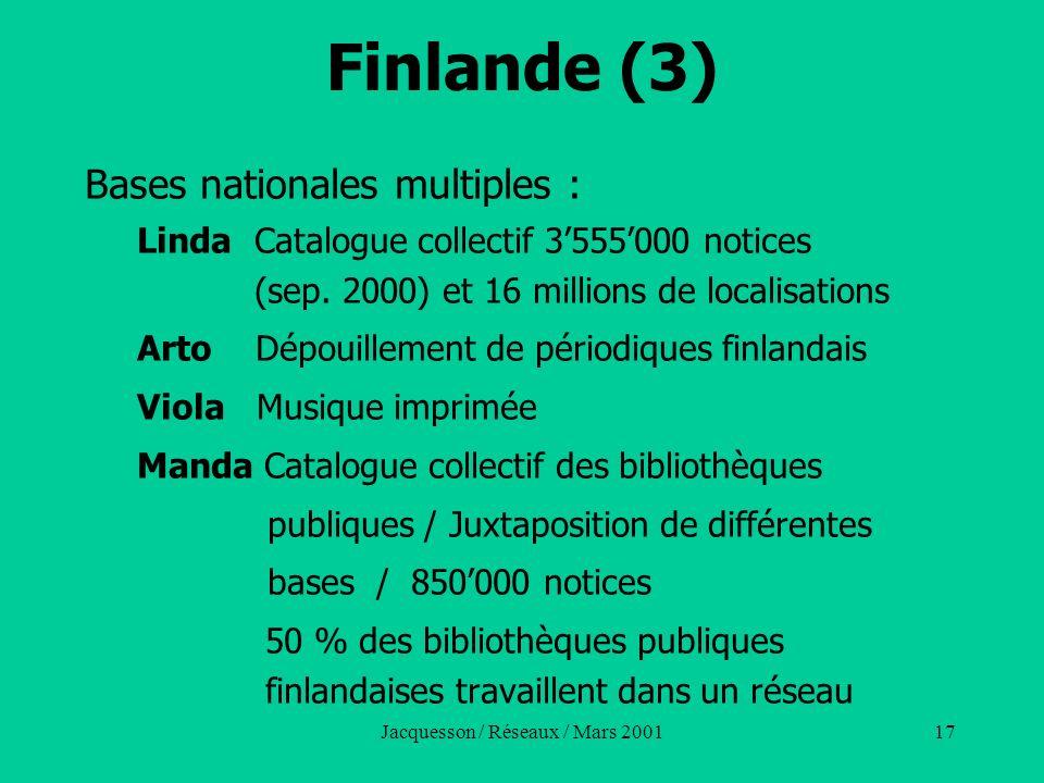 Jacquesson / Réseaux / Mars 200117 Finlande (3) Bases nationales multiples : Linda Catalogue collectif 3555000 notices (sep. 2000) et 16 millions de l