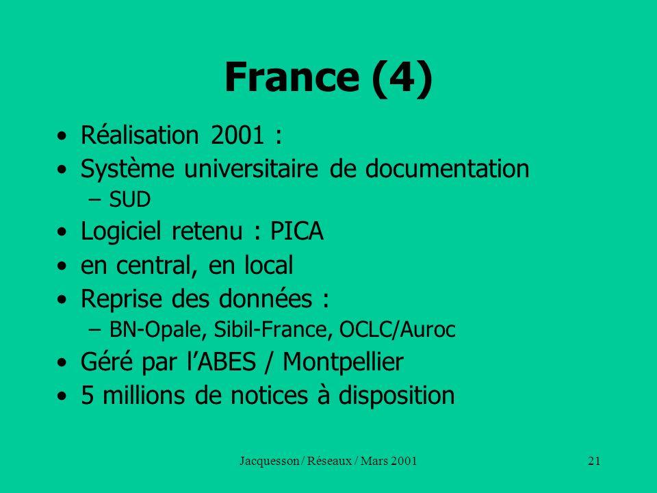 Jacquesson / Réseaux / Mars 200121 France (4) Réalisation 2001 : Système universitaire de documentation –SUD Logiciel retenu : PICA en central, en loc