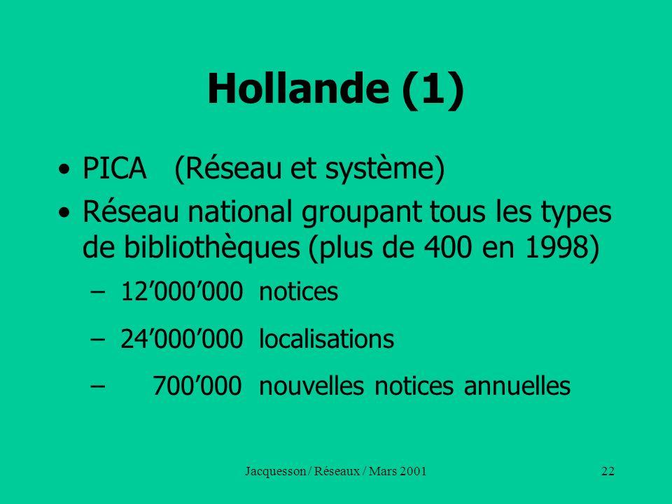 Jacquesson / Réseaux / Mars 200122 Hollande (1) PICA (Réseau et système) Réseau national groupant tous les types de bibliothèques (plus de 400 en 1998