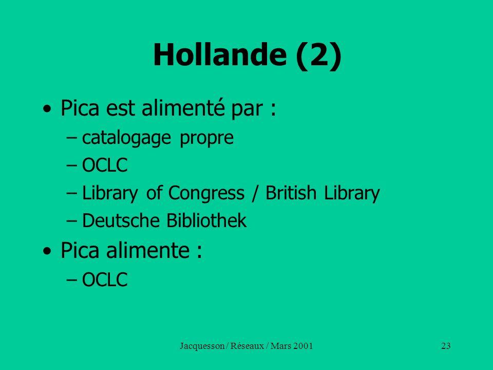 Jacquesson / Réseaux / Mars 200123 Hollande (2) Pica est alimenté par : –catalogage propre –OCLC –Library of Congress / British Library –Deutsche Bibl