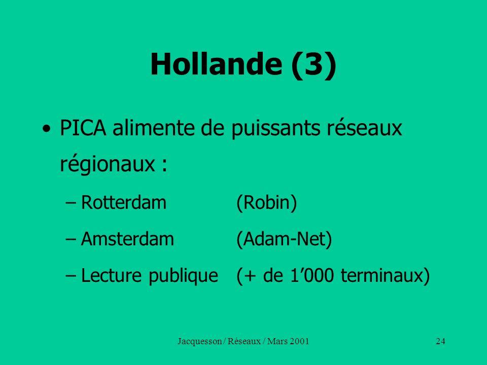 Jacquesson / Réseaux / Mars 200124 Hollande (3) PICA alimente de puissants réseaux régionaux : –Rotterdam(Robin) –Amsterdam(Adam-Net) –Lecture publiqu