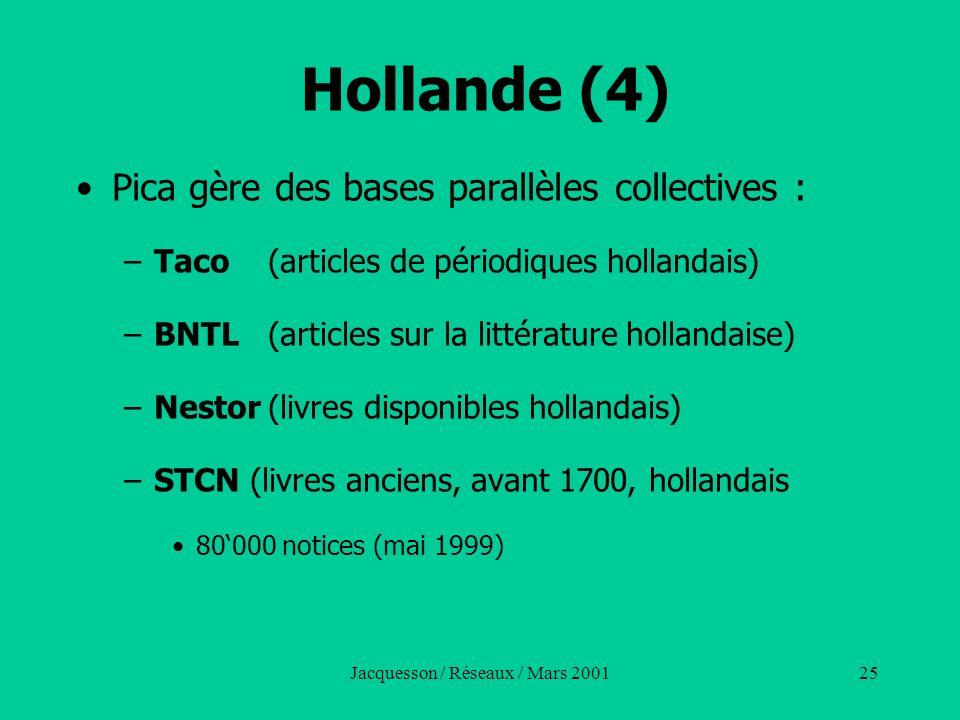 Jacquesson / Réseaux / Mars 200125 Hollande (4) Pica gère des bases parallèles collectives : –Taco(articles de périodiques hollandais) –BNTL(articles