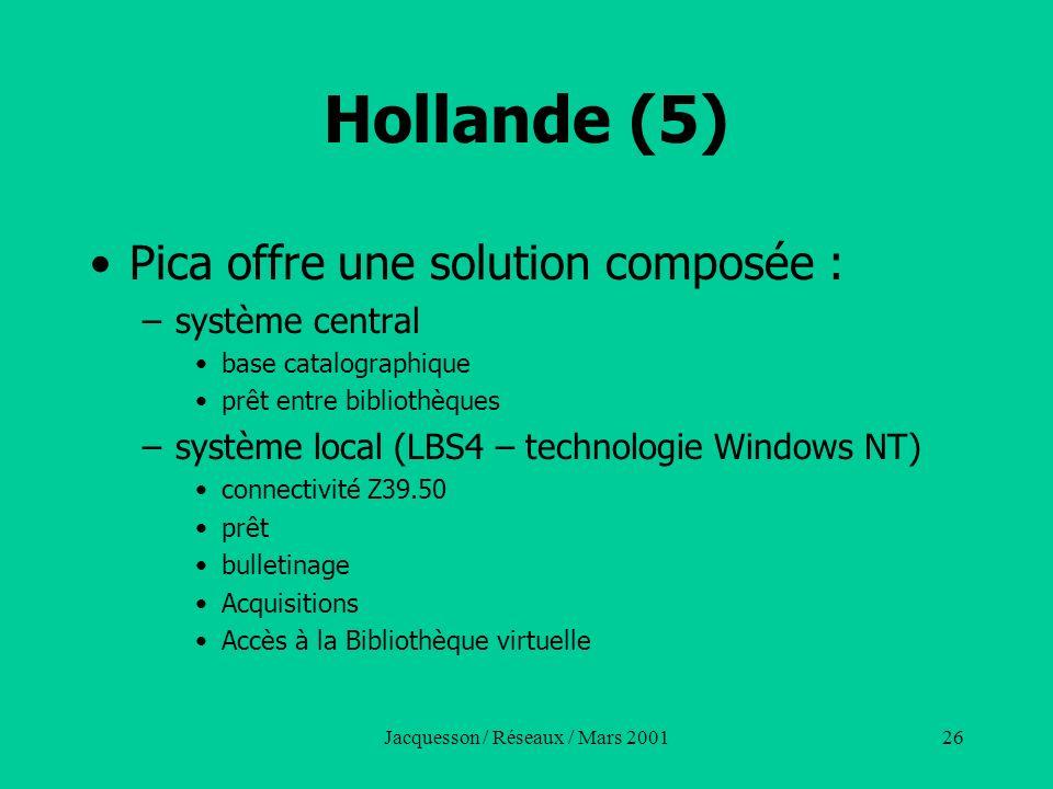 Jacquesson / Réseaux / Mars 200126 Hollande (5) Pica offre une solution composée : –système central base catalographique prêt entre bibliothèques –sys