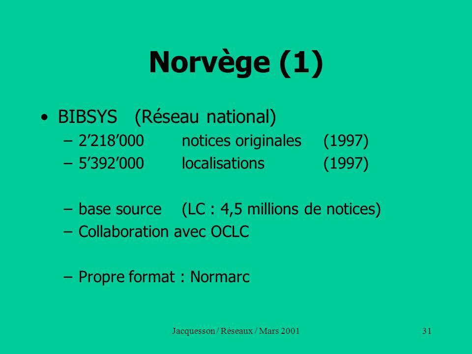 Jacquesson / Réseaux / Mars 200131 Norvège (1) BIBSYS (Réseau national) –2218000notices originales(1997) –5392000 localisations(1997) –base source (LC