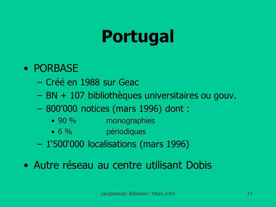 Jacquesson / Réseaux / Mars 200133 Portugal PORBASE –Créé en 1988 sur Geac –BN + 107 bibliothèques universitaires ou gouv. –800000 notices (mars 1996)