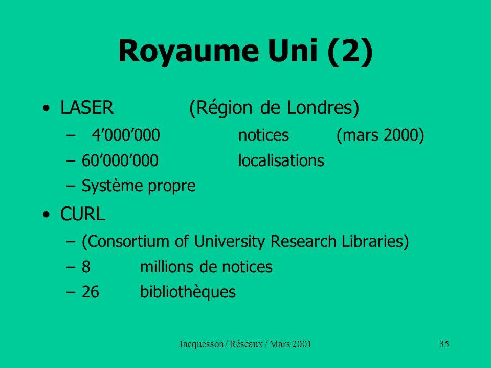 Jacquesson / Réseaux / Mars 200135 Royaume Uni (2) LASER(Région de Londres) – 4000000notices(mars 2000) –60000000localisations –Système propre CURL –(