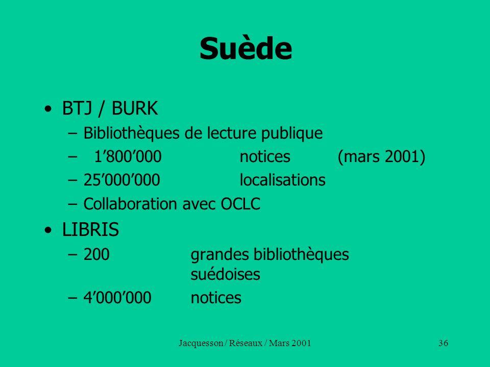 Jacquesson / Réseaux / Mars 200136 Suède BTJ / BURK –Bibliothèques de lecture publique – 1800000notices(mars 2001) –25000000localisations –Collaborati