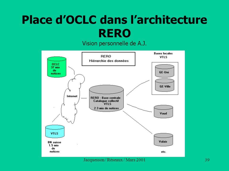 Jacquesson / Réseaux / Mars 200139 Place dOCLC dans larchitecture RERO Vision personnelle de A.J.