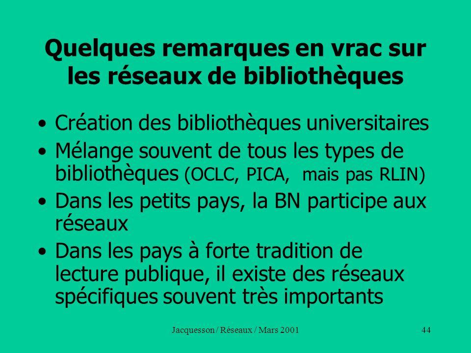 Jacquesson / Réseaux / Mars 200144 Quelques remarques en vrac sur les réseaux de bibliothèques Création des bibliothèques universitaires Mélange souve