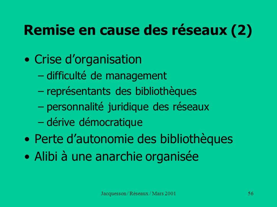 Jacquesson / Réseaux / Mars 200156 Remise en cause des réseaux (2) Crise dorganisation –difficulté de management –représentants des bibliothèques –per