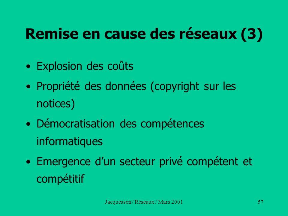 Jacquesson / Réseaux / Mars 200157 Remise en cause des réseaux (3) Explosion des coûts Propriété des données (copyright sur les notices) Démocratisati