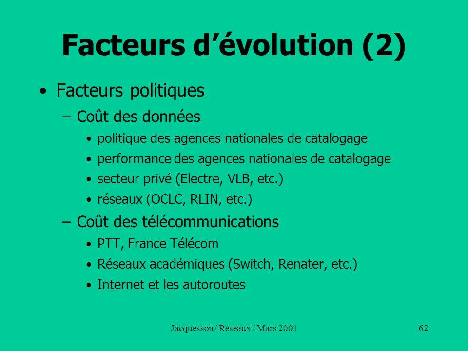 Jacquesson / Réseaux / Mars 200162 Facteurs dévolution (2) Facteurs politiques –Coût des données politique des agences nationales de catalogage perfor