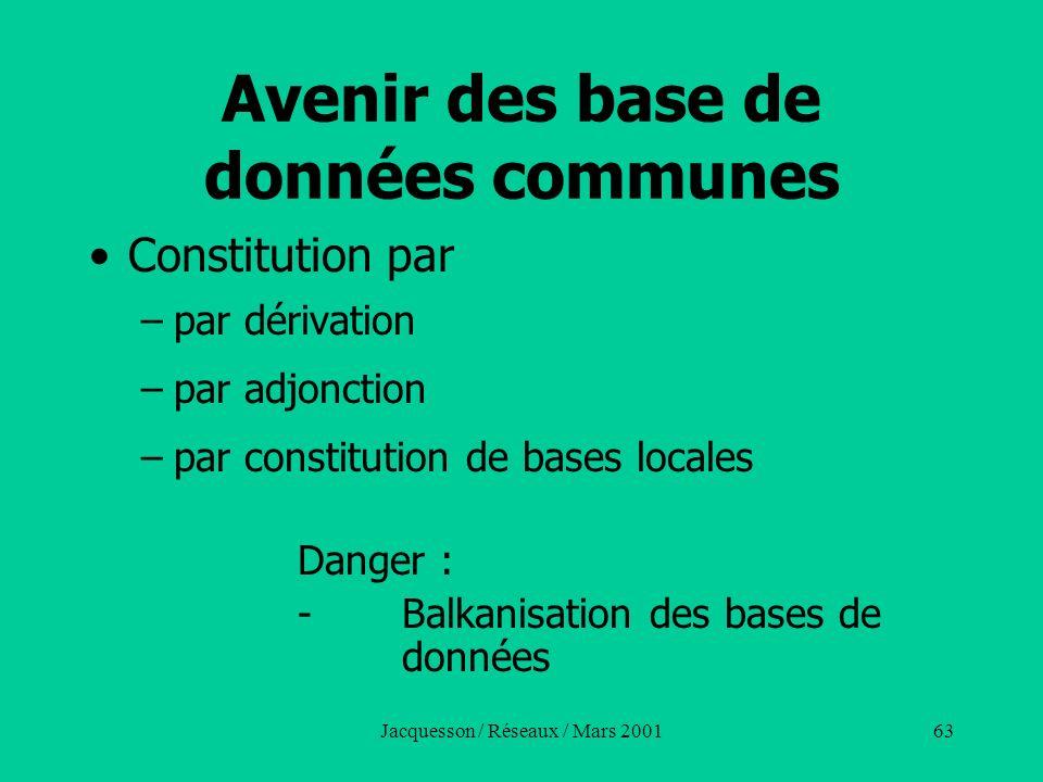 Jacquesson / Réseaux / Mars 200163 Avenir des base de données communes Constitution par –par dérivation –par adjonction –par constitution de bases loc