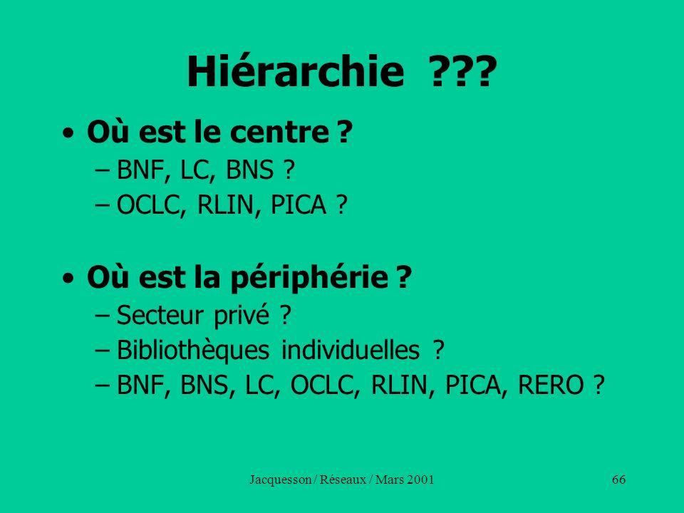 Jacquesson / Réseaux / Mars 200166 Hiérarchie ??? Où est le centre ? –BNF, LC, BNS ? –OCLC, RLIN, PICA ? Où est la périphérie ? –Secteur privé ? –Bibl