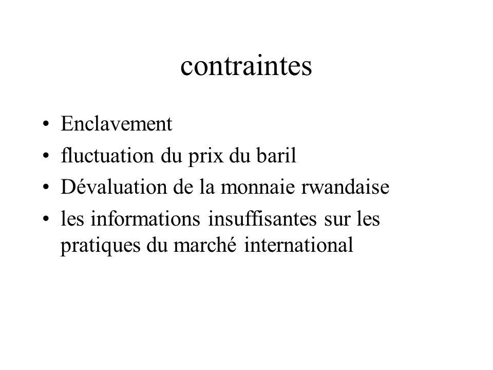 contraintes Enclavement fluctuation du prix du baril Dévaluation de la monnaie rwandaise les informations insuffisantes sur les pratiques du marché in
