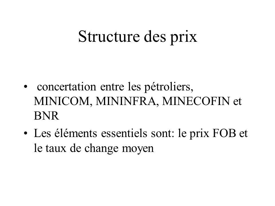 Structure des prix concertation entre les pétroliers, MINICOM, MININFRA, MINECOFIN et BNR Les éléments essentiels sont: le prix FOB et le taux de chan