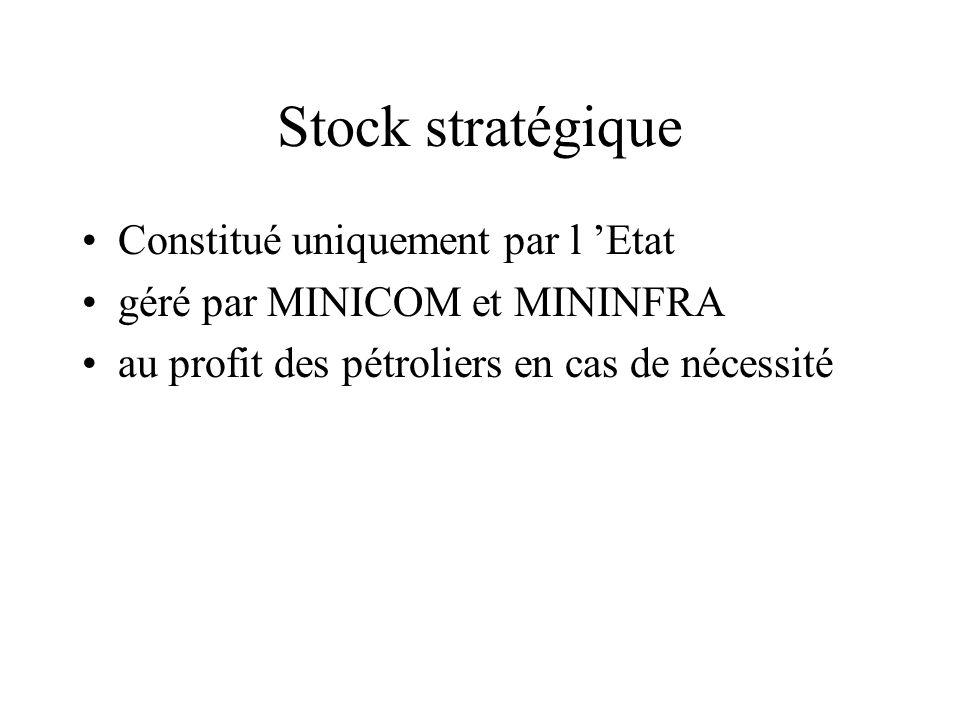 Stock stratégique Constitué uniquement par l Etat géré par MINICOM et MININFRA au profit des pétroliers en cas de nécessité