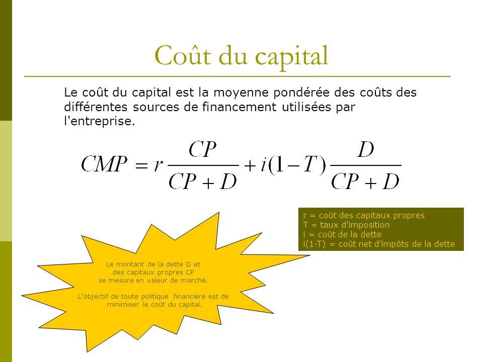 Coût du capital Le coût du capital est la moyenne pondérée des coûts des différentes sources de financement utilisées par l entreprise.