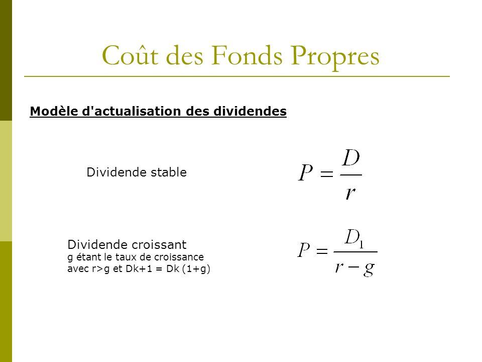 Coût des Fonds Propres Modèle d actualisation des dividendes Dividende stable Dividende croissant g étant le taux de croissance avec r>g et Dk+1 = Dk (1+g)