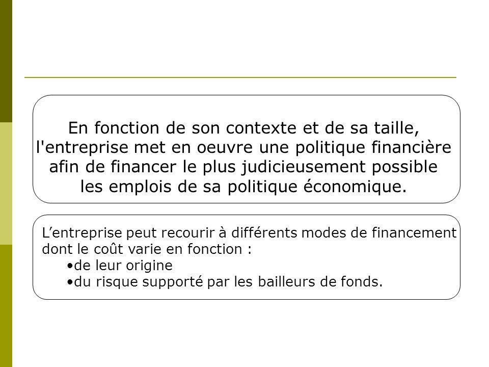 AutofinancementFinancement Les modes de financement de lentreprise Augmentation De Capital EmpruntCrédit bail Coût des moyens de financement Trois options pour le financement (Taux d impôt 36,2/3 %) : 1°) un emprunt de 180 000 à 14,5% sur 5 ans par annuit é constante en fin d ann é e.