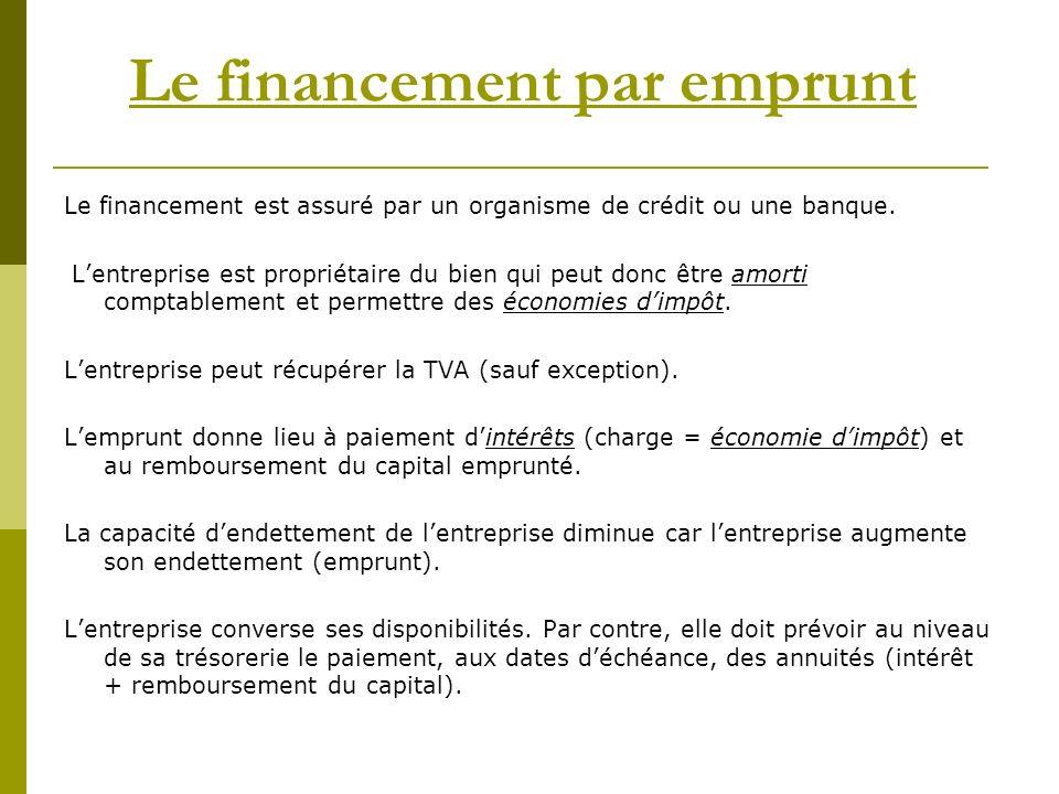 Le financement par emprunt Le financement est assuré par un organisme de crédit ou une banque.