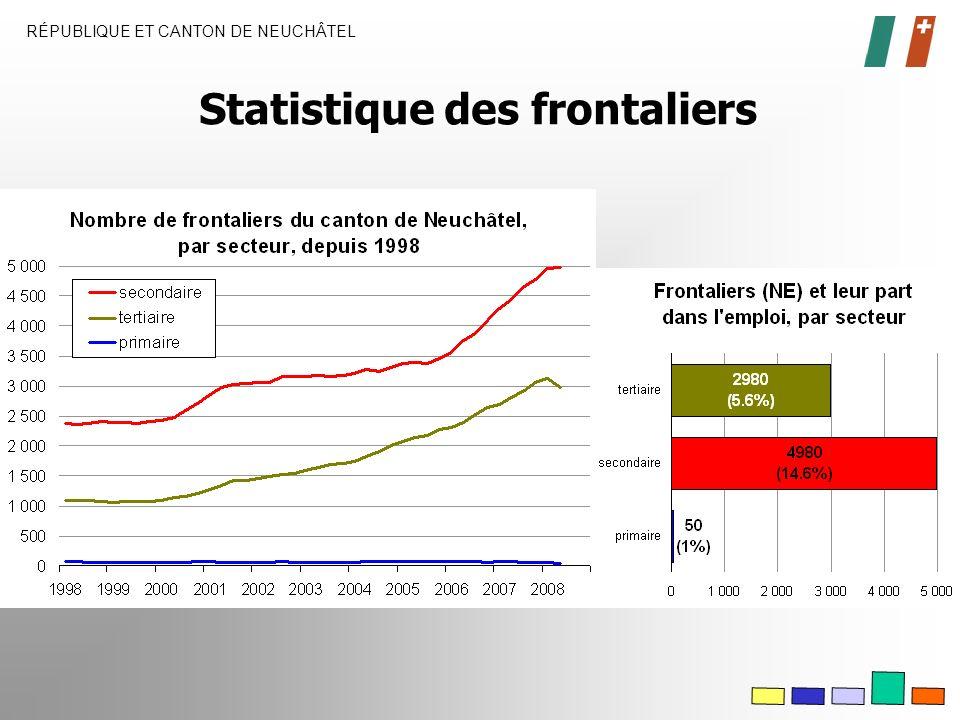 DEC RÉPUBLIQUE ET CANTON DE NEUCHÂTEL Statistique des frontaliers