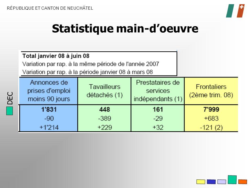 DEC RÉPUBLIQUE ET CANTON DE NEUCHÂTEL Statistique main-doeuvre