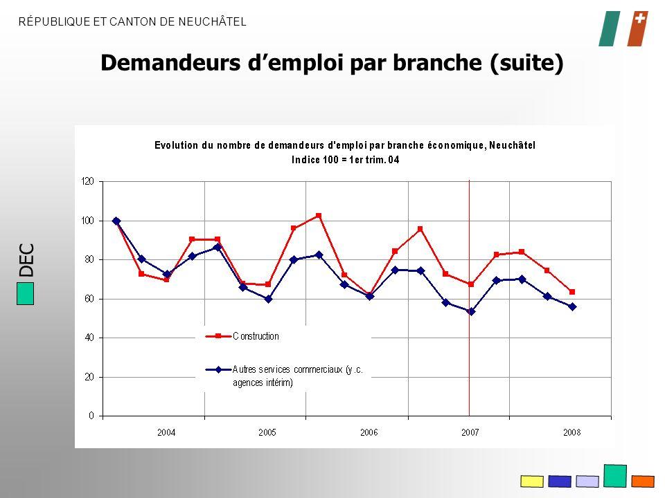 DEC RÉPUBLIQUE ET CANTON DE NEUCHÂTEL Demandeurs demploi par branche (suite)