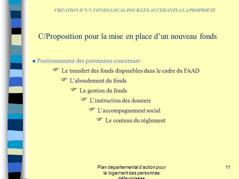 Plan départemental d'action pour le logement des personnes défavorisées 11 n Positionnement des partenaires concernant : La gestion du fonds Labondeme
