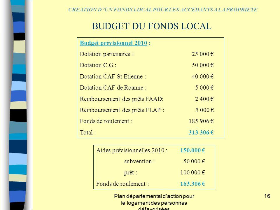 Plan départemental d'action pour le logement des personnes défavorisées 16 Budget prévisionnel 2010 : Dotation partenaires : 25 000 Dotation C.G.:50 0