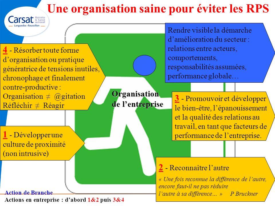 3 - Promouvoir et développer le bien-être, lépanouissement et la qualité des relations au travail, en tant que facteurs de performance de lentreprise.