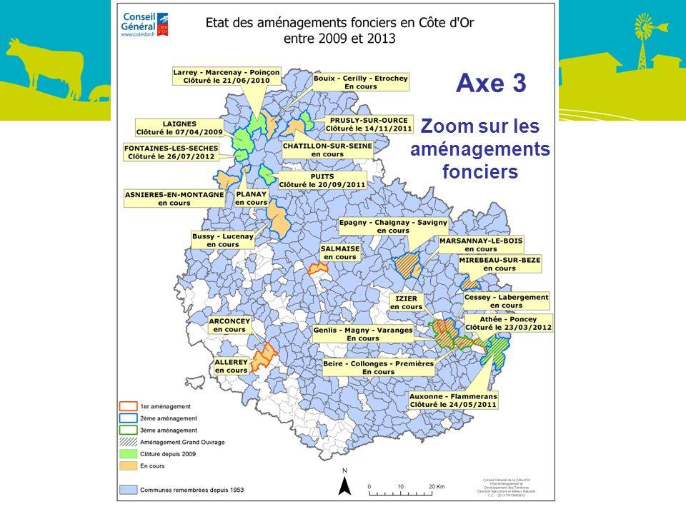 Axe 3 Zoom sur les aménagements fonciers